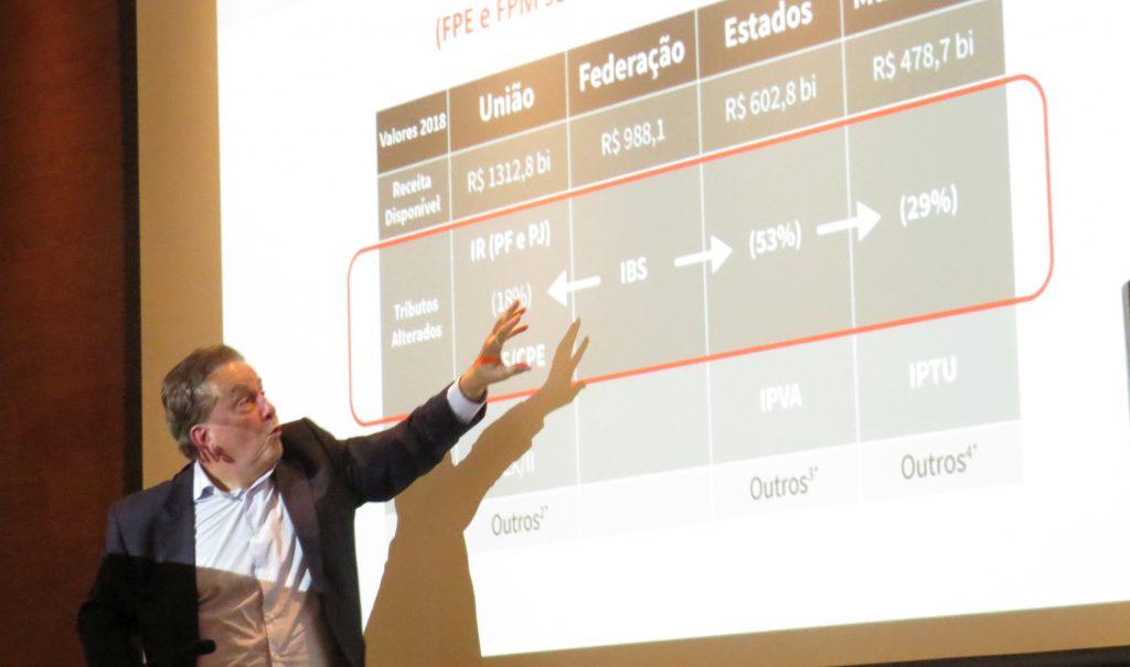 O economista Paulo Rabello de Castro esteve na FENABRAVE para apresentar a proposta de reforma tributária do Instituto Atlântico